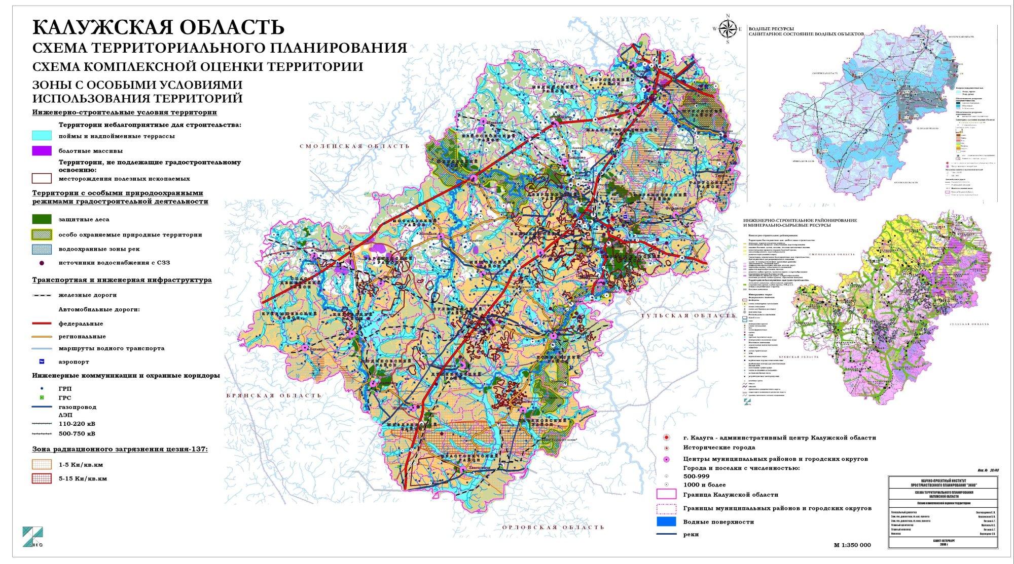 Структура схемы территориального планирования